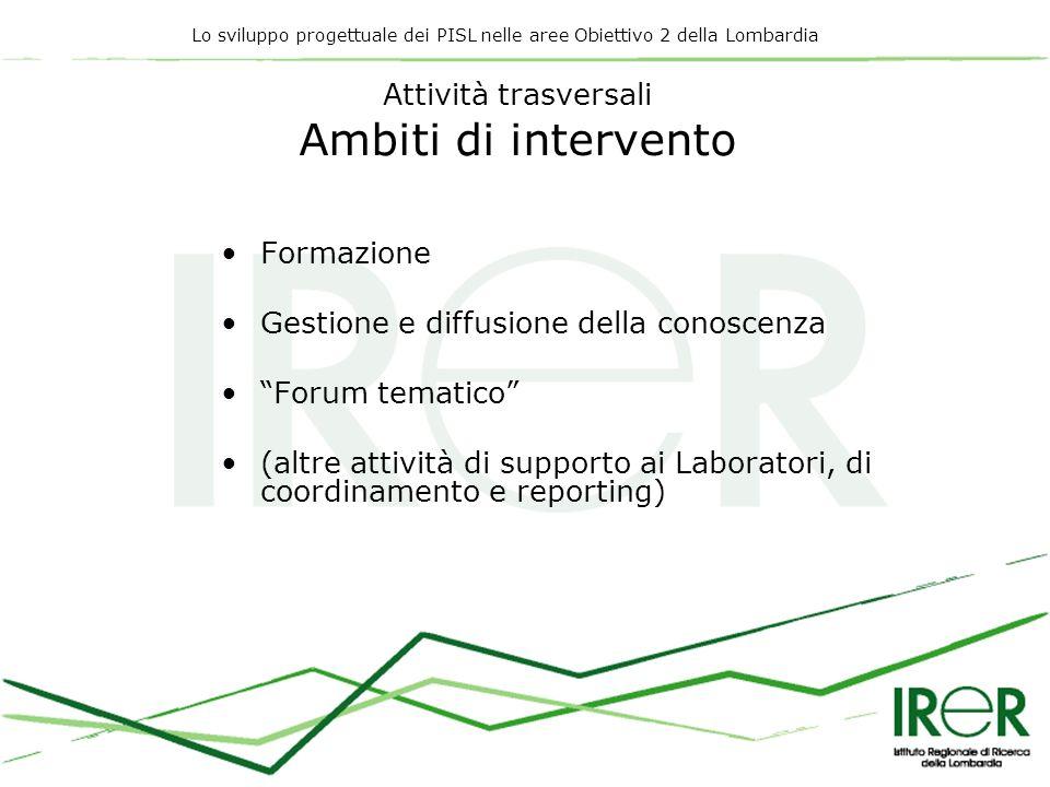 Lo sviluppo progettuale dei PISL nelle aree Obiettivo 2 della Lombardia Attività trasversali Ambiti di intervento Formazione Gestione e diffusione del