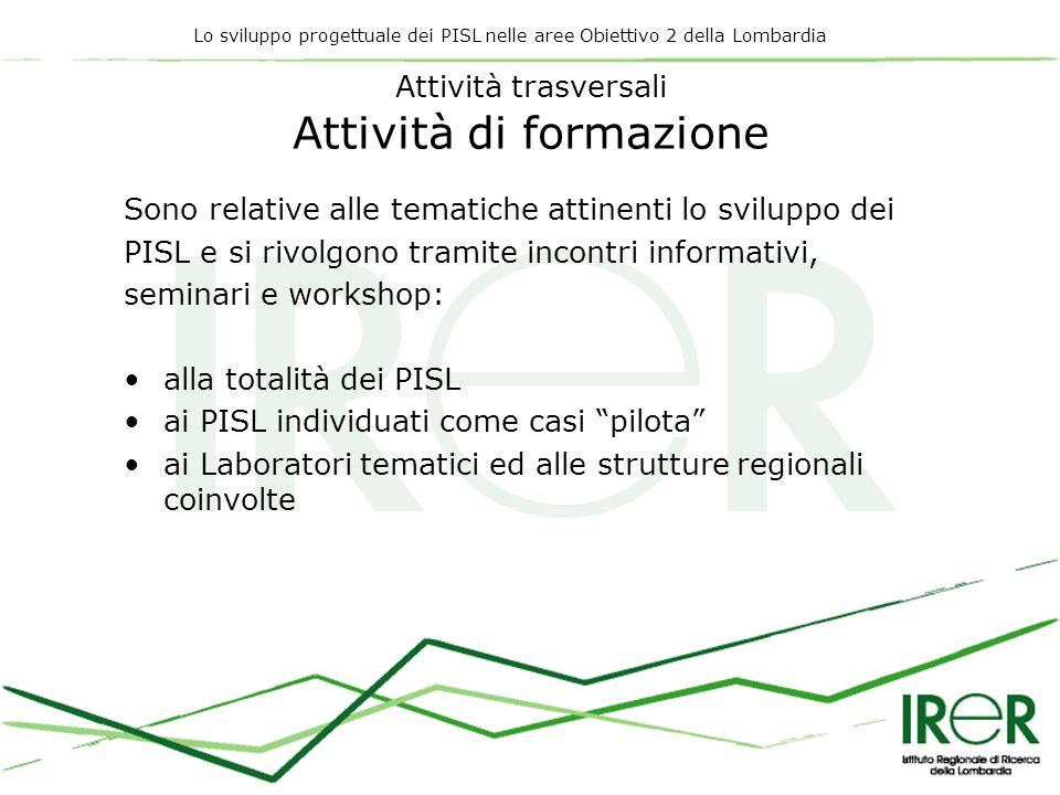 Lo sviluppo progettuale dei PISL nelle aree Obiettivo 2 della Lombardia Attività trasversali Attività di formazione Sono relative alle tematiche attin