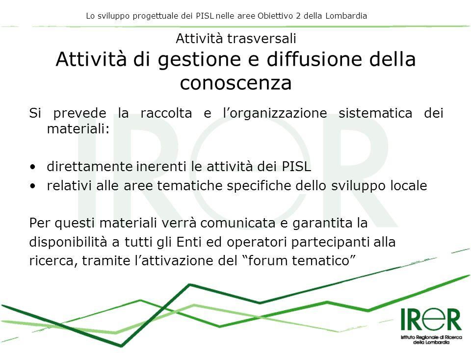 Lo sviluppo progettuale dei PISL nelle aree Obiettivo 2 della Lombardia Attività trasversali Attività di gestione e diffusione della conoscenza Si pre