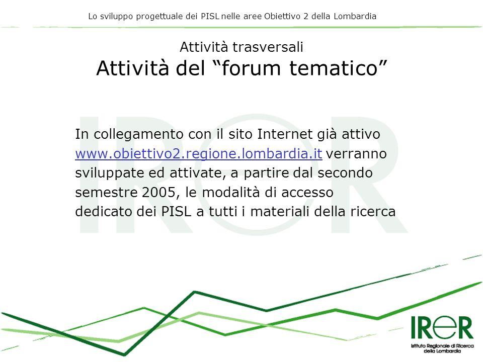 Lo sviluppo progettuale dei PISL nelle aree Obiettivo 2 della Lombardia Attività trasversali Attività del forum tematico In collegamento con il sito I