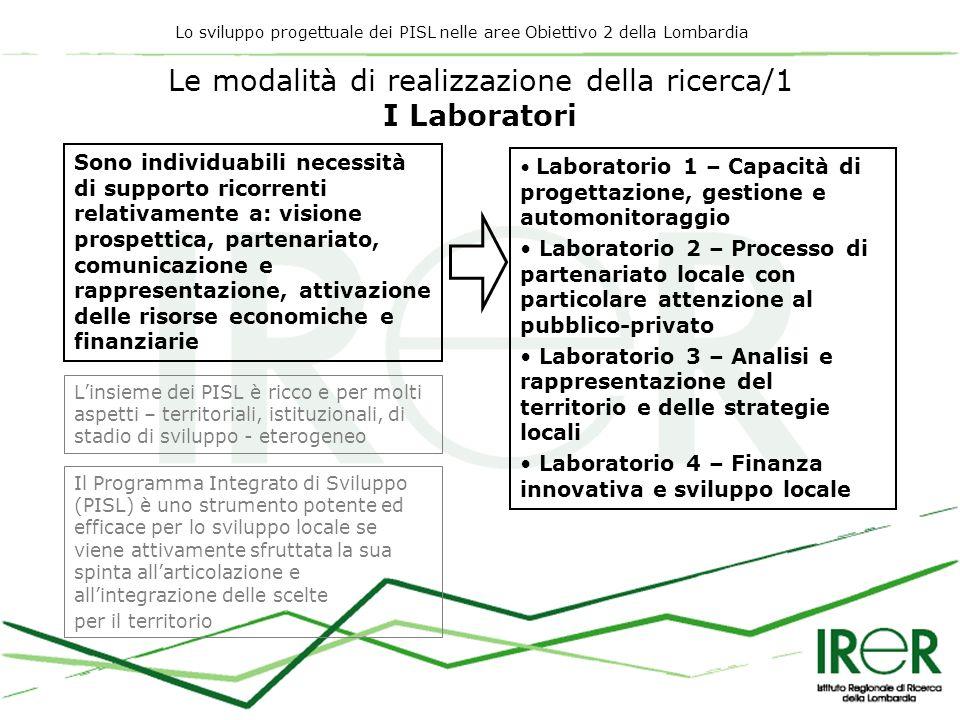 Lo sviluppo progettuale dei PISL nelle aree Obiettivo 2 della Lombardia Le modalità di realizzazione della ricerca/1 I Laboratori Sono individuabili n