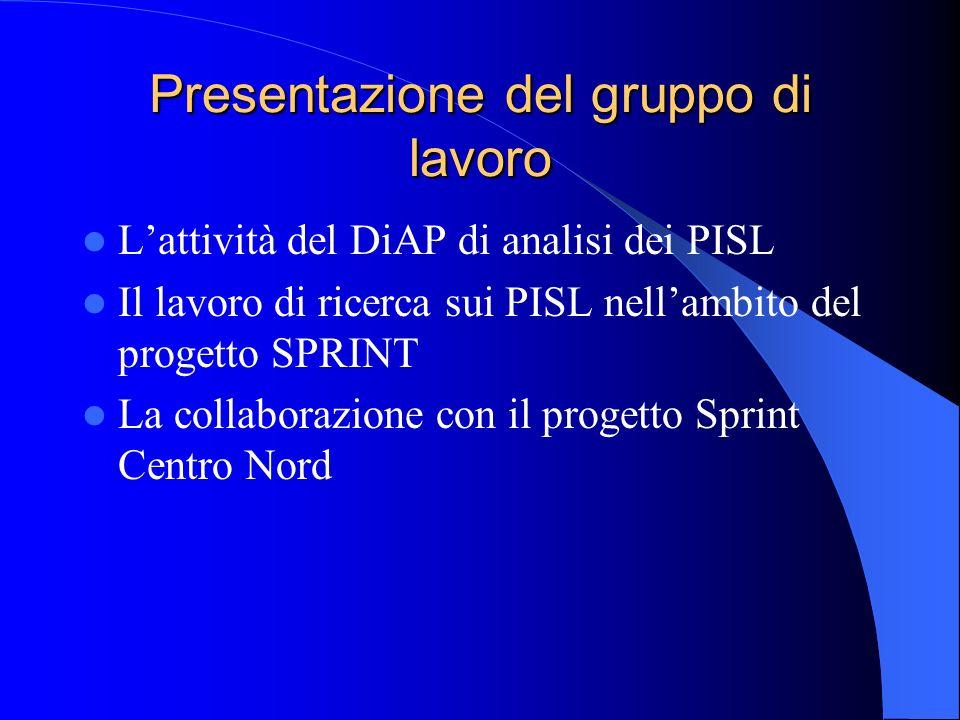 Presentazione del gruppo di lavoro Lattività del DiAP di analisi dei PISL Il lavoro di ricerca sui PISL nellambito del progetto SPRINT La collaborazio