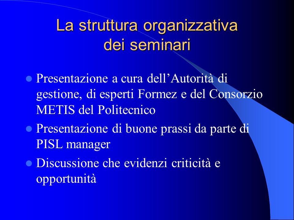 La struttura organizzativa dei seminari Presentazione a cura dellAutorità di gestione, di esperti Formez e del Consorzio METIS del Politecnico Present