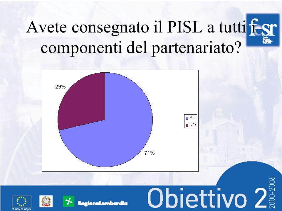 Avete consegnato il PISL a tutti i componenti del partenariato