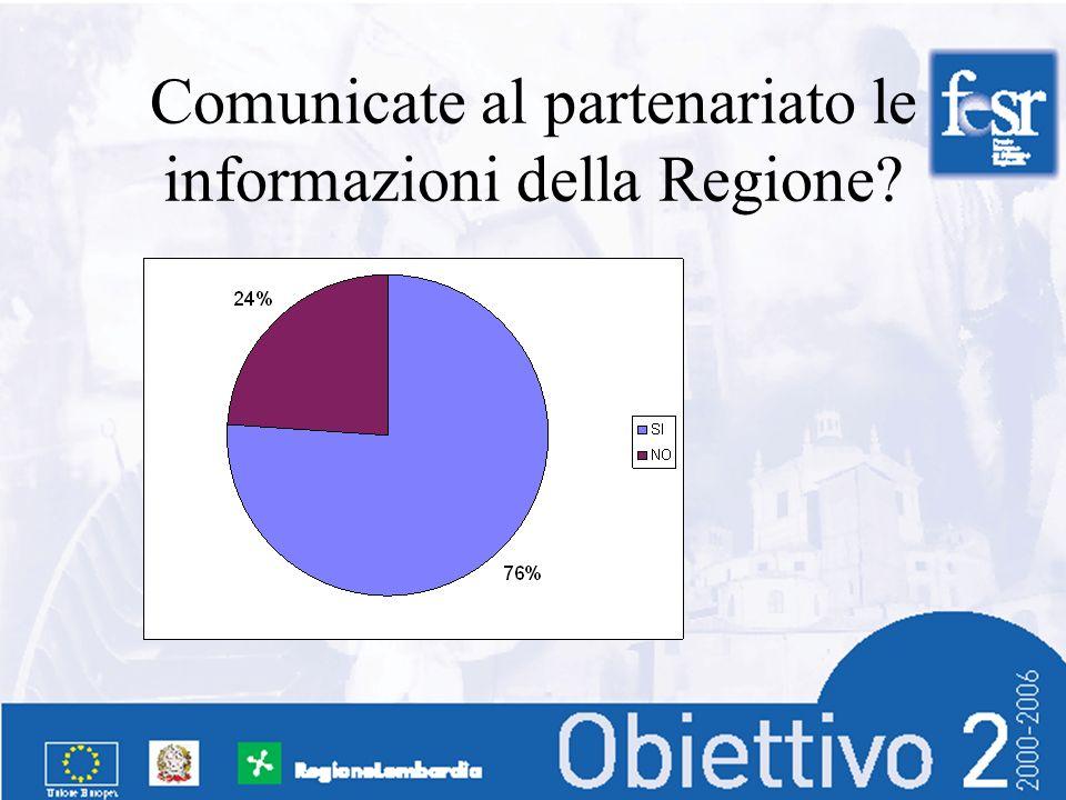 Comunicate al partenariato le informazioni della Regione