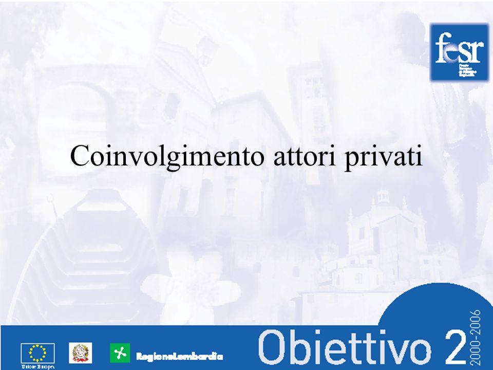 Coinvolgimento attori privati