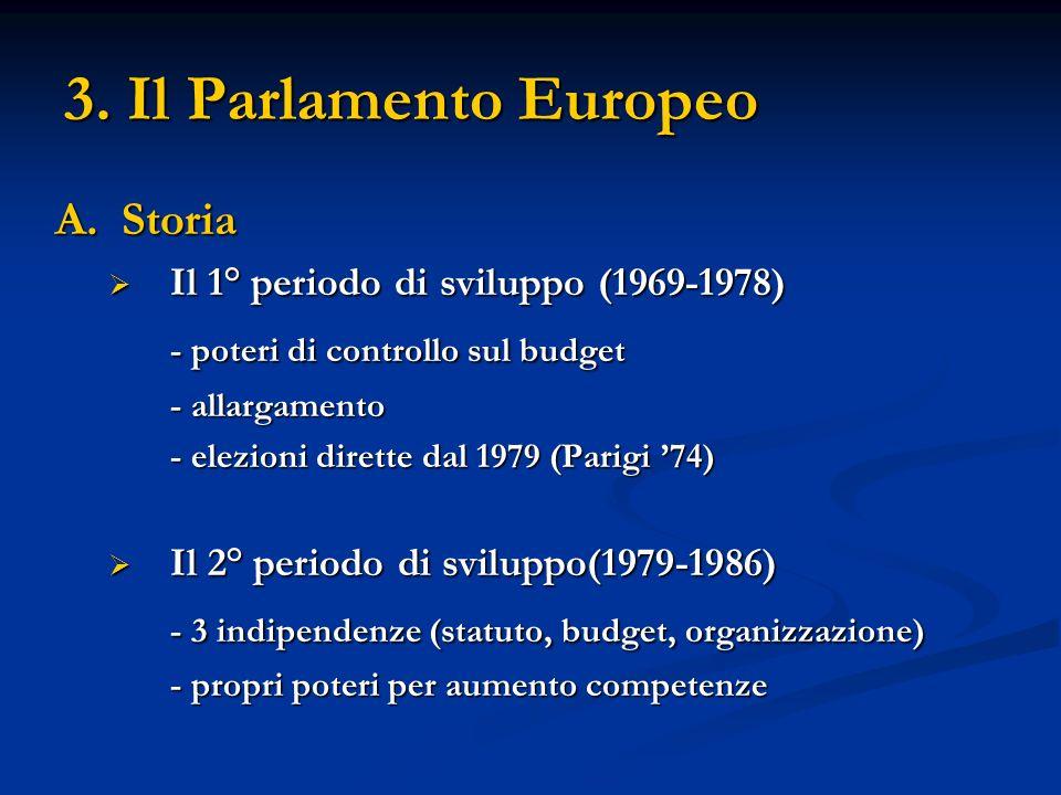 3.Il Parlamento Europeo E.