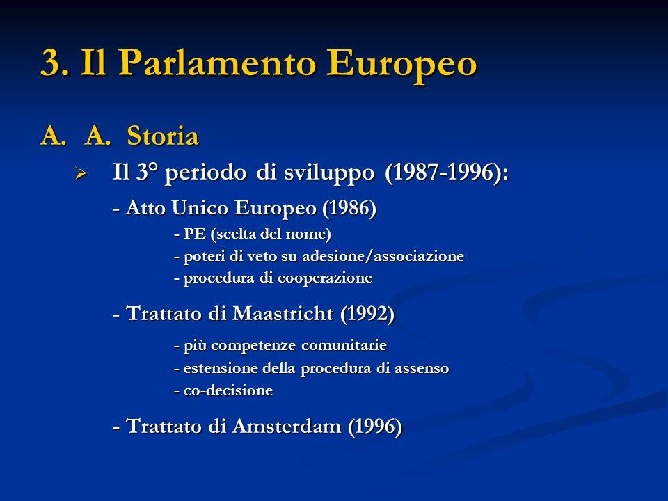 3. Il Parlamento Europeo A.A.