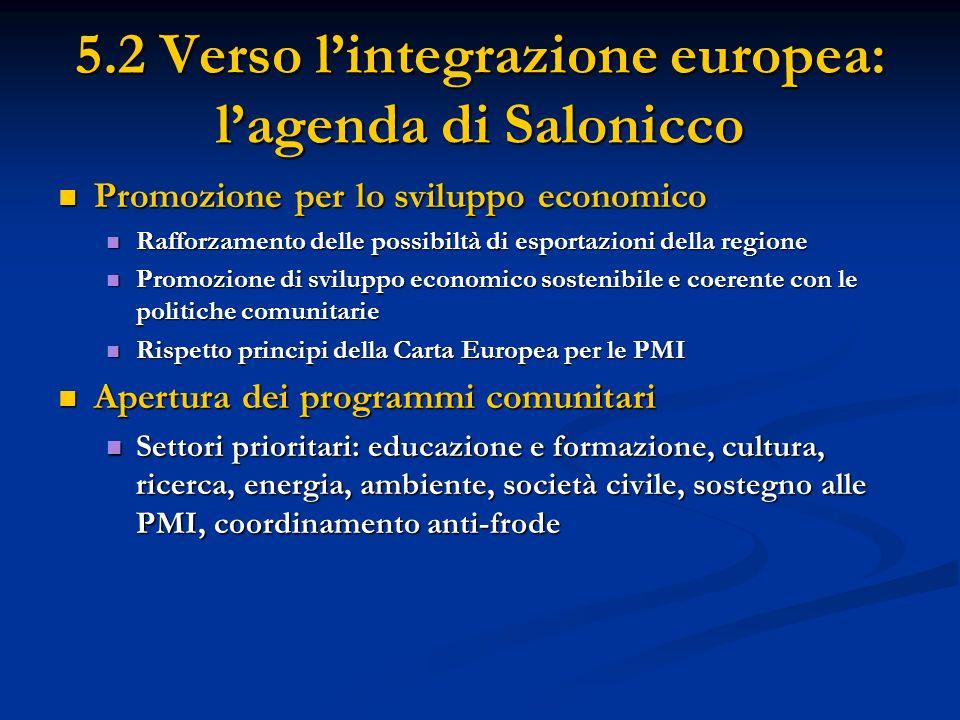 5.2 Verso lintegrazione europea: lagenda di Salonicco Promozione per lo sviluppo economico Promozione per lo sviluppo economico Rafforzamento delle po