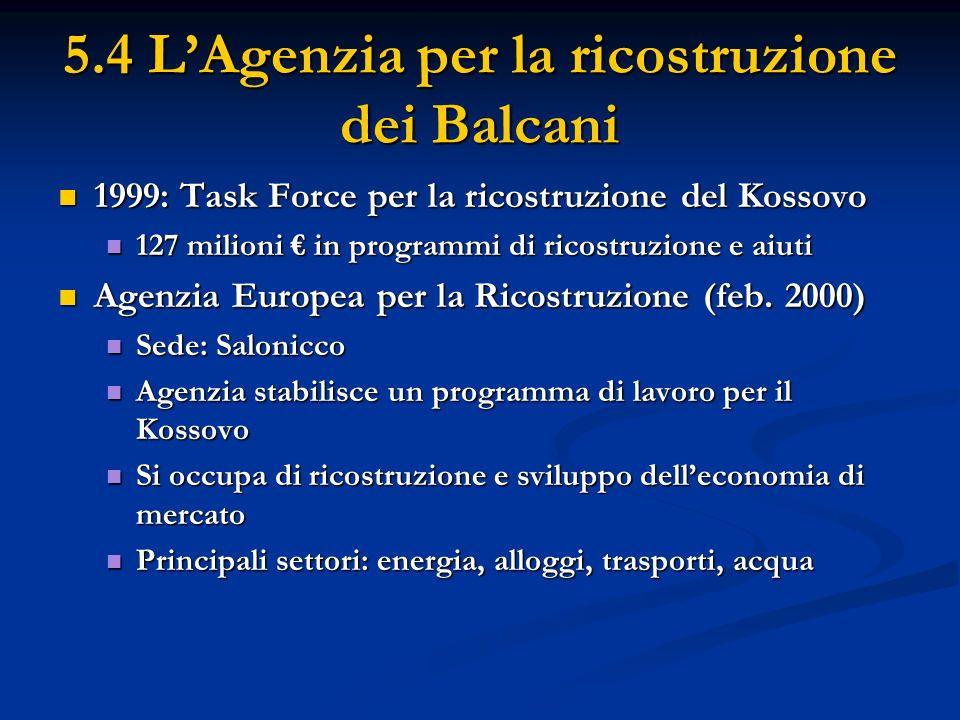 5.4 LAgenzia per la ricostruzione dei Balcani 1999: Task Force per la ricostruzione del Kossovo 1999: Task Force per la ricostruzione del Kossovo 127