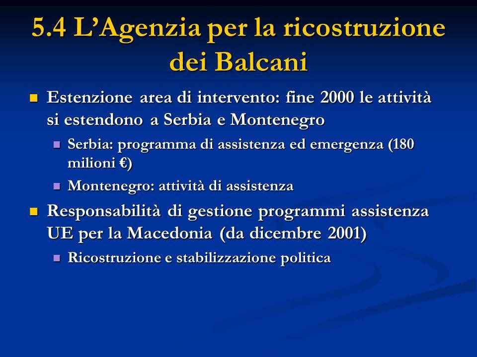 5.4 LAgenzia per la ricostruzione dei Balcani Estenzione area di intervento: fine 2000 le attività si estendono a Serbia e Montenegro Estenzione area