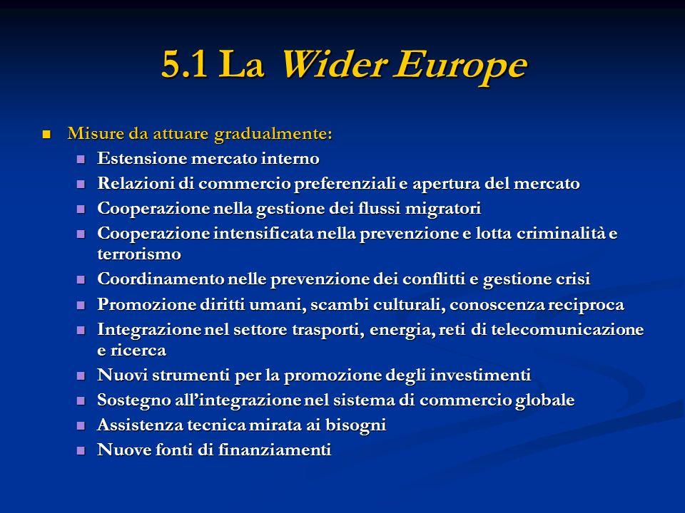 5.1 La Wider Europe Maggiori accordi commerciali nel settore energetico con Russia e Medio Oriente Maggiori accordi commerciali nel settore energetico con Russia e Medio Oriente Rilancio Processo di Barcellona (Mediterraneo) Rilancio Processo di Barcellona (Mediterraneo) Rilancio del Patto di Stabilità per i Balcani occidentali (Croazia, B-H, Repubblica Federale Yugoslavia, Macedonia, Albania) Rilancio del Patto di Stabilità per i Balcani occidentali (Croazia, B-H, Repubblica Federale Yugoslavia, Macedonia, Albania) Strategia rinforzata di pre-adesione Strategia rinforzata di pre-adesione Rafforzamento programma CARDS Rafforzamento programma CARDS