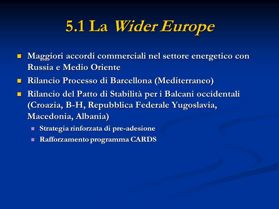 5.2 Il Processo di stabilizzazione e associazione Dal patto di stabilità del 99 al processo di associazione in una strategia di pre-adesione Dal patto di stabilità del 99 al processo di associazione in una strategia di pre-adesione Novembre 2000 Summit di Zagabria Novembre 2000 Summit di Zagabria Discute sulla visione di unintegrazione più stretta allUE di 5 paesi (Albania, B-H, Croazia, Repubblica Federale Yugoslavia, Macedonia) Discute sulla visione di unintegrazione più stretta allUE di 5 paesi (Albania, B-H, Croazia, Repubblica Federale Yugoslavia, Macedonia) Per la prima volta si profila la prospettiva della candidatura alladesione allUE Per la prima volta si profila la prospettiva della candidatura alladesione allUE