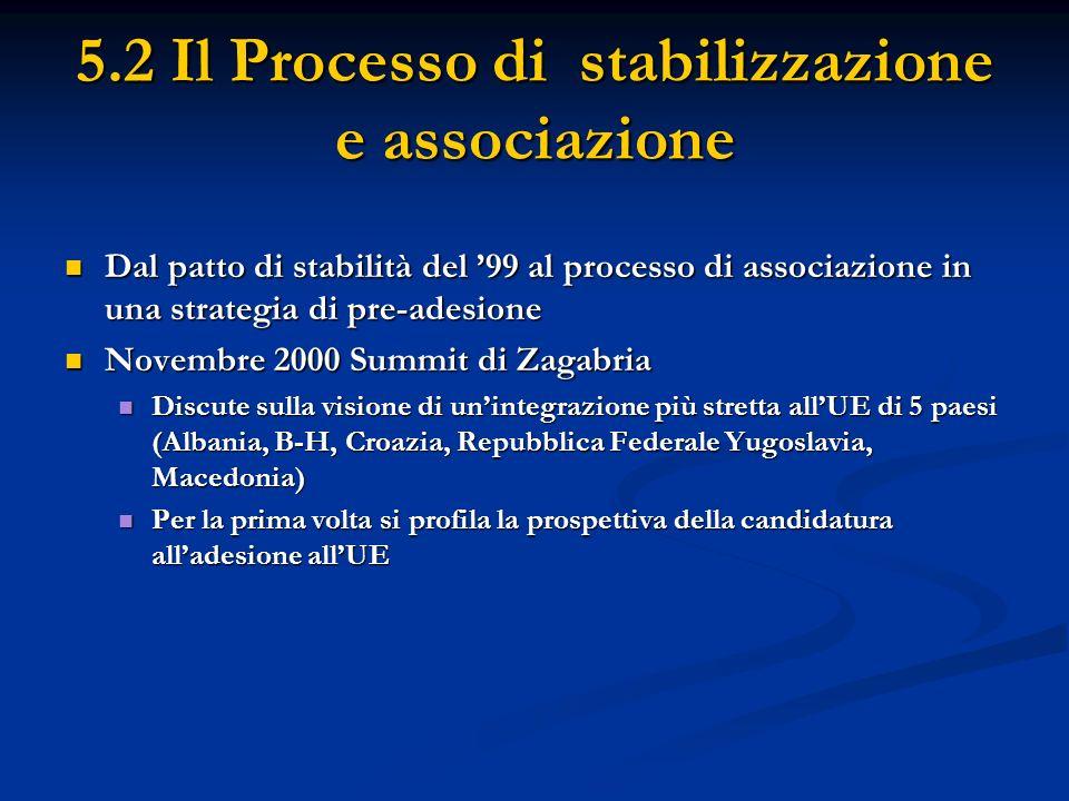 5.2 Il Processo di stabilizzazione e associazione Dal patto di stabilità del 99 al processo di associazione in una strategia di pre-adesione Dal patto