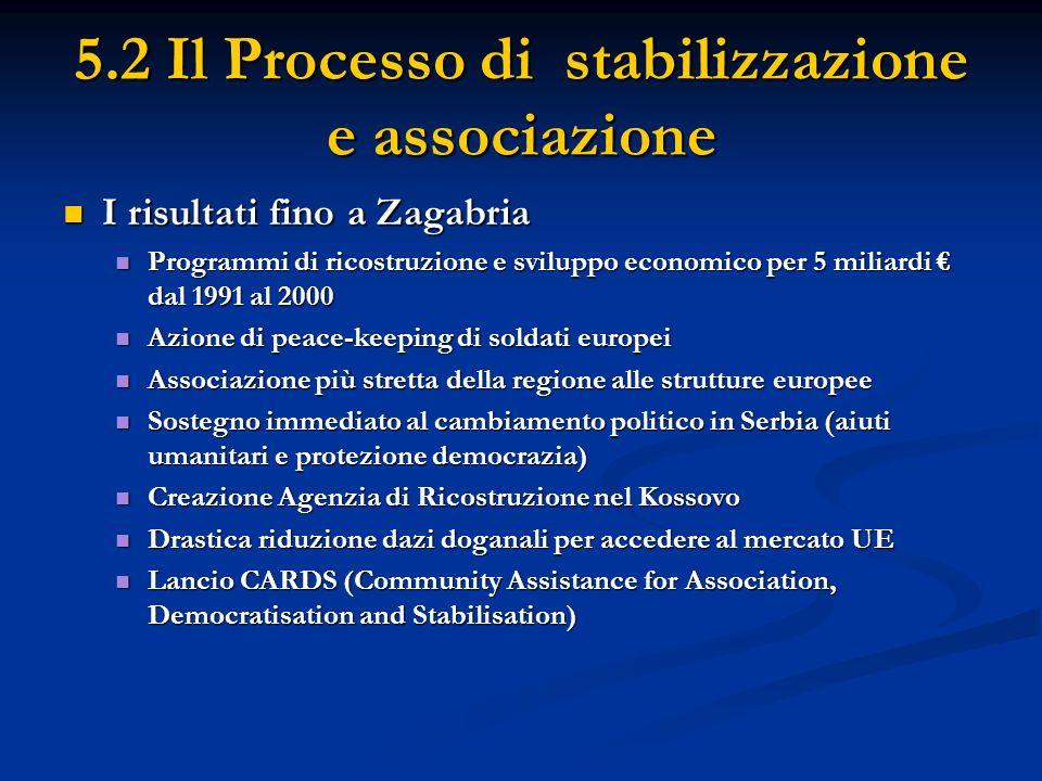5.2 Il Processo di stabilizzazione e associazione I risultati fino a Zagabria I risultati fino a Zagabria Programmi di ricostruzione e sviluppo econom