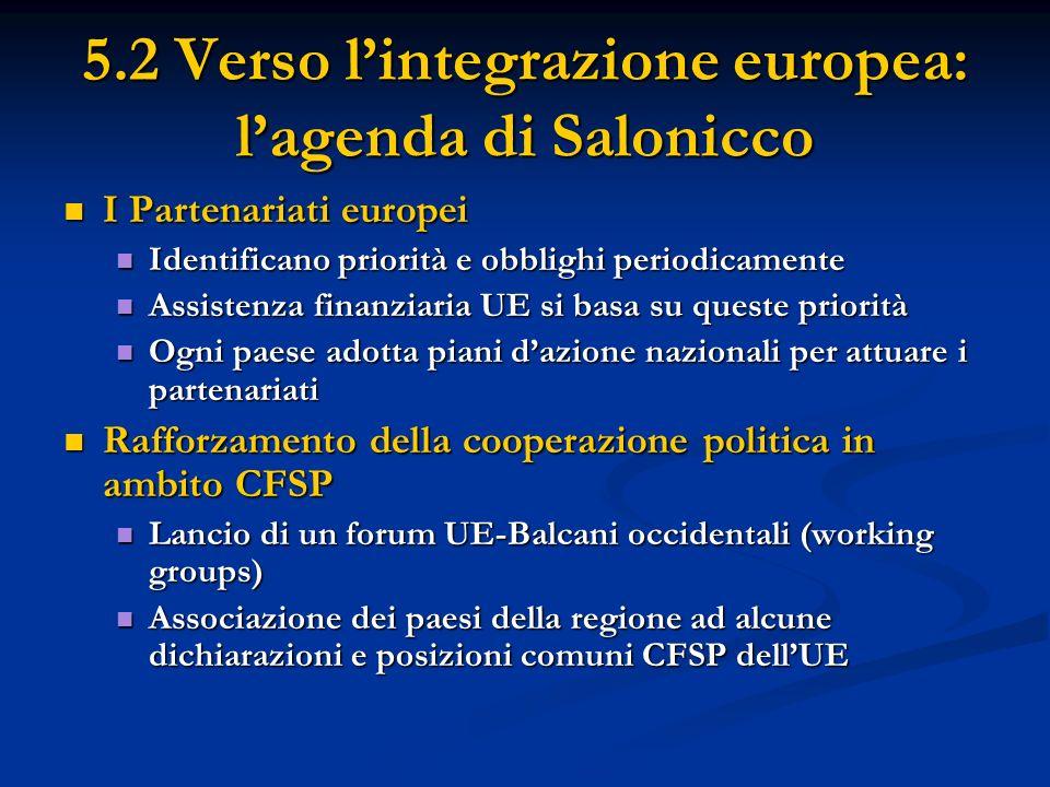 5.2 Verso lintegrazione europea: lagenda di Salonicco I Partenariati europei I Partenariati europei Identificano priorità e obblighi periodicamente Id