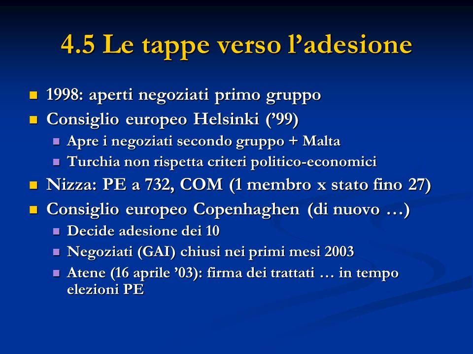 4.5 Le tappe verso ladesione 1998: aperti negoziati primo gruppo 1998: aperti negoziati primo gruppo Consiglio europeo Helsinki (99) Consiglio europeo