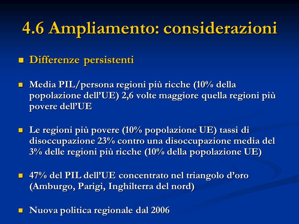 4.6 Ampliamento: considerazioni Differenze persistenti Differenze persistenti Media PIL/persona regioni più ricche (10% della popolazione dellUE) 2,6