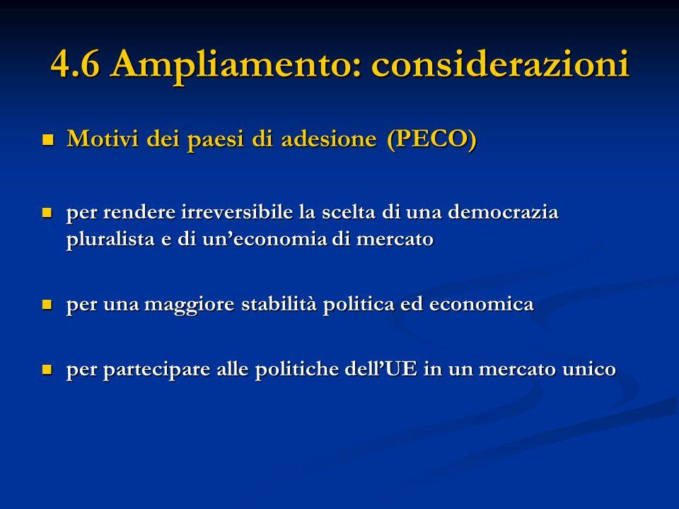 4.6 Ampliamento: considerazioni Motivi dei paesi di adesione (PECO) Motivi dei paesi di adesione (PECO) per rendere irreversibile la scelta di una dem