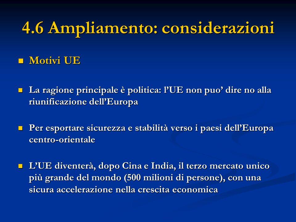 4.6 Ampliamento: considerazioni Motivi UE Motivi UE La ragione principale è politica: lUE non puo dire no alla riunificazione dellEuropa La ragione pr
