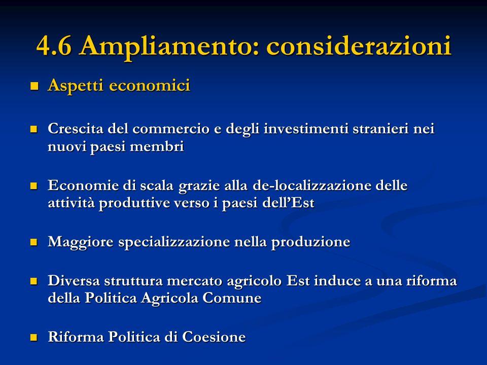 4.6 Ampliamento: considerazioni Aspetti economici Aspetti economici Crescita del commercio e degli investimenti stranieri nei nuovi paesi membri Cresc