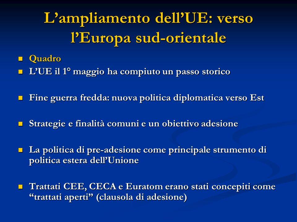 4.5 Le tappe verso ladesione Gli attori Gli attori COM ruolo principale COM ruolo principale Fase di pre-adesione (accordi commerciali e di cooperazione bilaterale) Fase di pre-adesione (accordi commerciali e di cooperazione bilaterale) Normalizzazione politica e assistenza tecnica (PHARE) Normalizzazione politica e assistenza tecnica (PHARE) Fase di negoziazione (COM guida negoziati, rapporti annuali) Fase di negoziazione (COM guida negoziati, rapporti annuali) Acquis comunitario diviso in 31 capitoli Acquis comunitario diviso in 31 capitoli Rapporti annuali dettagliati per ciascun capitolo Rapporti annuali dettagliati per ciascun capitolo ogni paese candidato deve recepire, incorporare nella propria legislazione e applicare effettivamente aqcuis ogni paese candidato deve recepire, incorporare nella propria legislazione e applicare effettivamente aqcuis PE ruolo minore nel processo (ma insiste e ottiene linea budget per institutional building e democrazia) PE ruolo minore nel processo (ma insiste e ottiene linea budget per institutional building e democrazia)