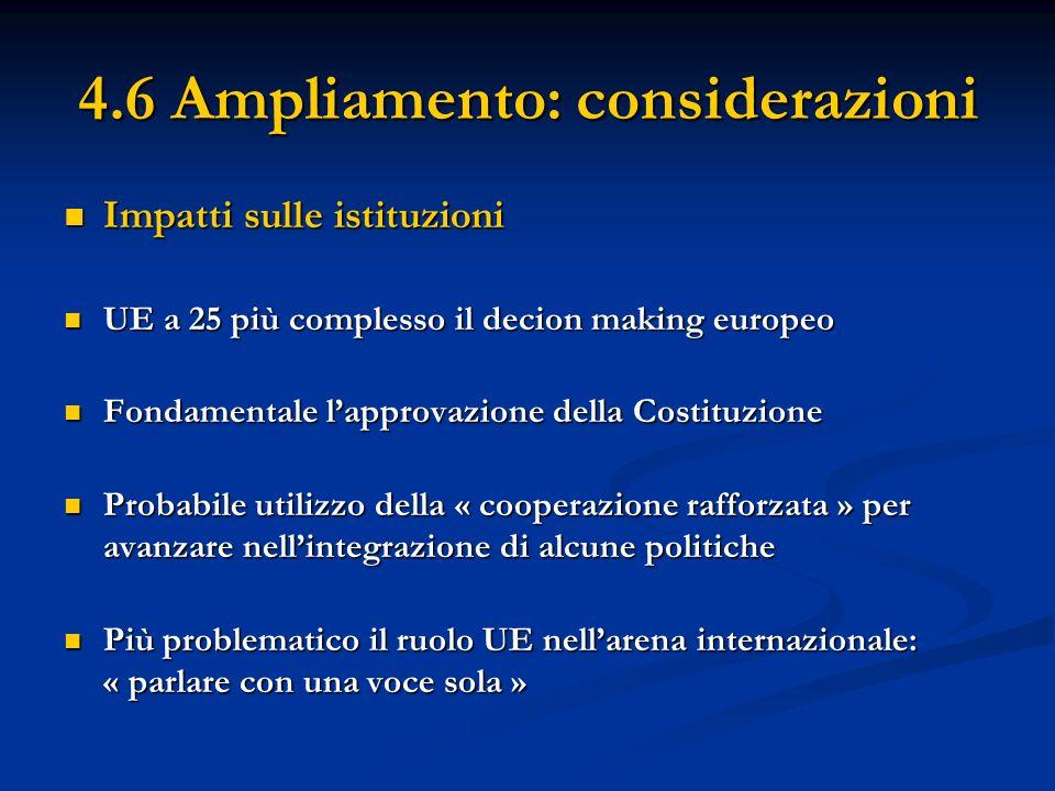 4.6 Ampliamento: considerazioni Impatti sulle istituzioni Impatti sulle istituzioni UE a 25 più complesso il decion making europeo UE a 25 più comples
