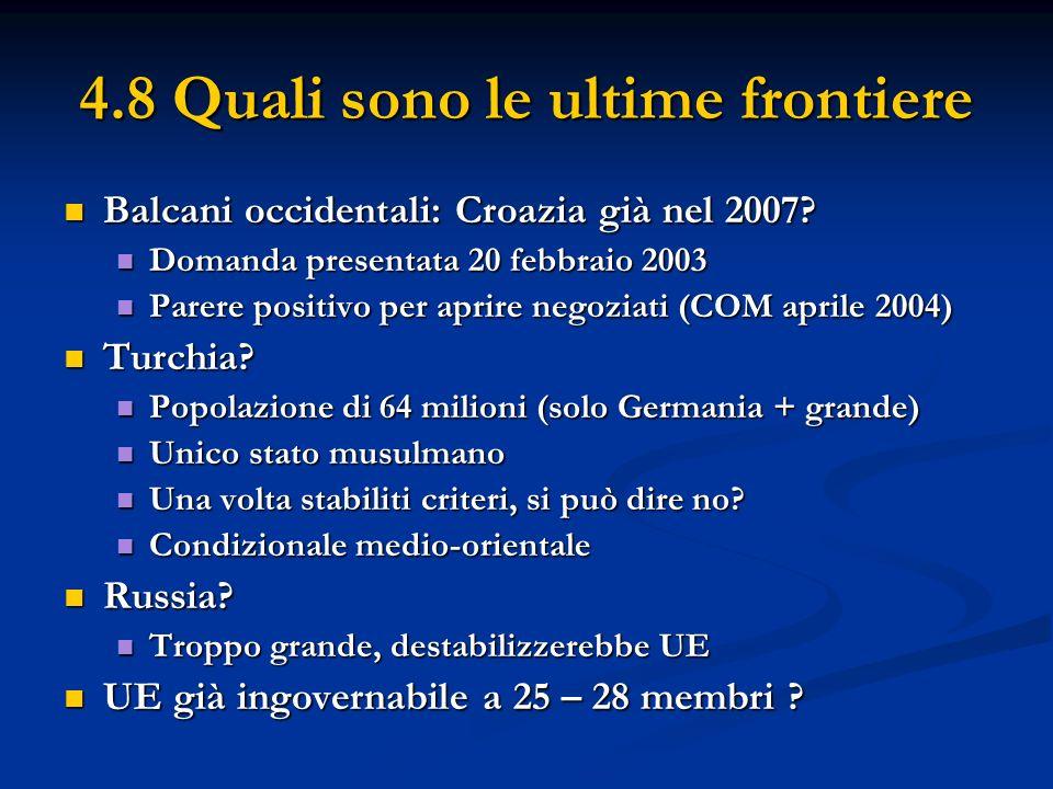 4.8 Quali sono le ultime frontiere Balcani occidentali: Croazia già nel 2007? Balcani occidentali: Croazia già nel 2007? Domanda presentata 20 febbrai