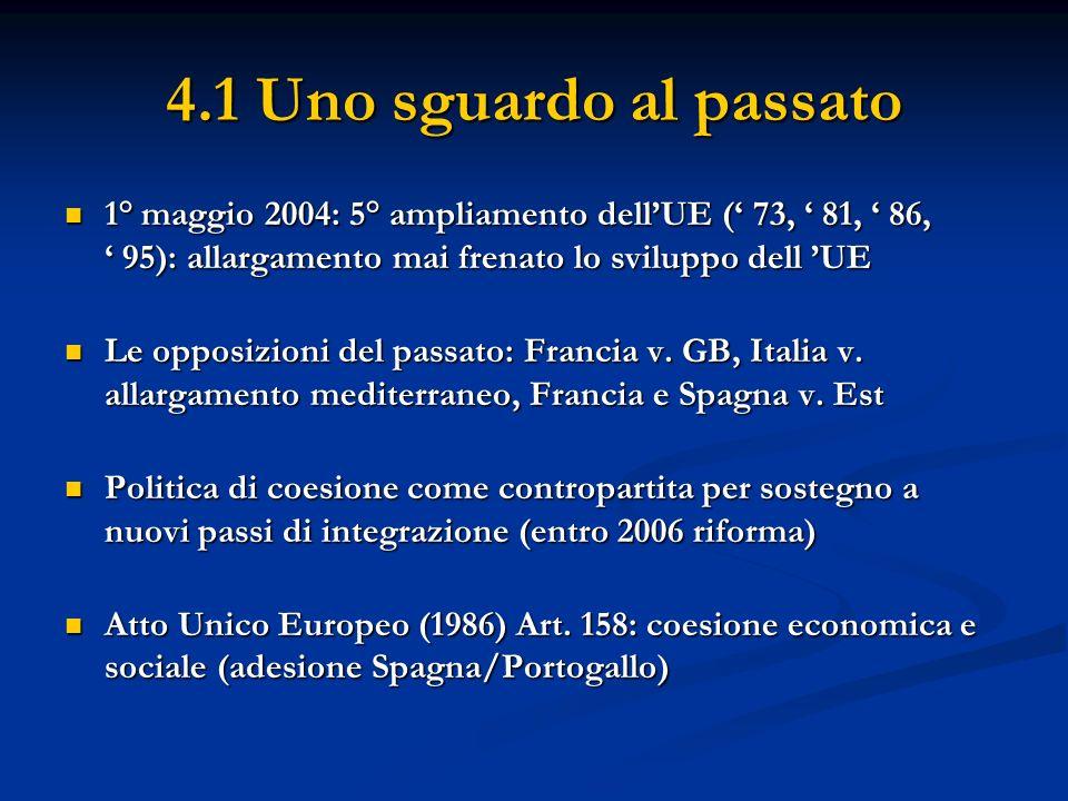 4.1 Uno sguardo al passato 1° maggio 2004: 5° ampliamento dellUE ( 73, 81, 86, 95): allargamento mai frenato lo sviluppo dell UE 1° maggio 2004: 5° am