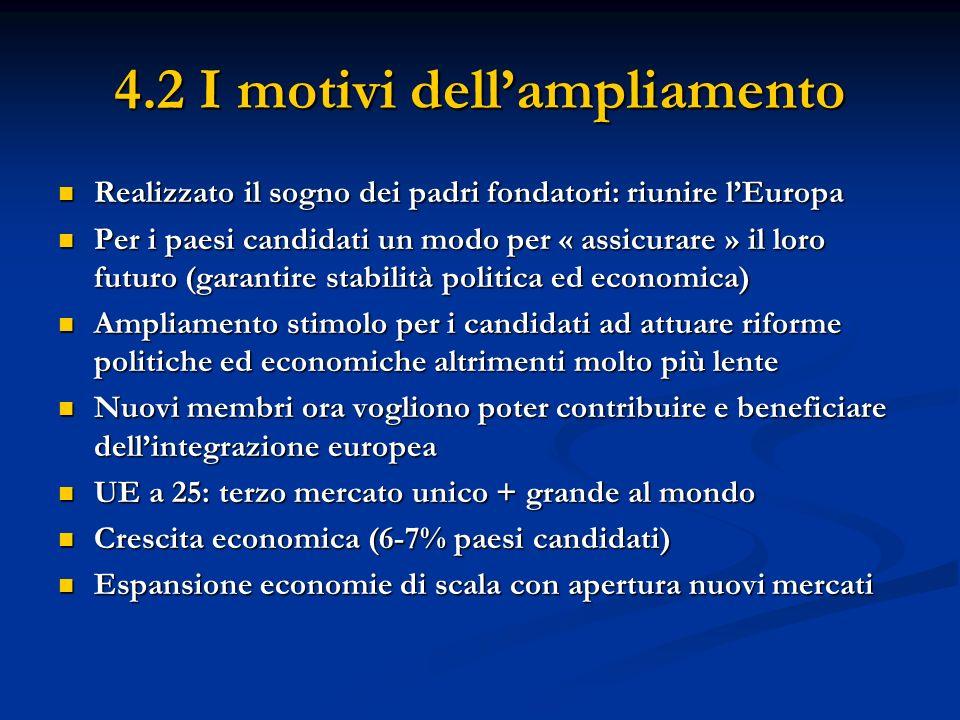 4.2 I motivi dellampliamento Realizzato il sogno dei padri fondatori: riunire lEuropa Realizzato il sogno dei padri fondatori: riunire lEuropa Per i p