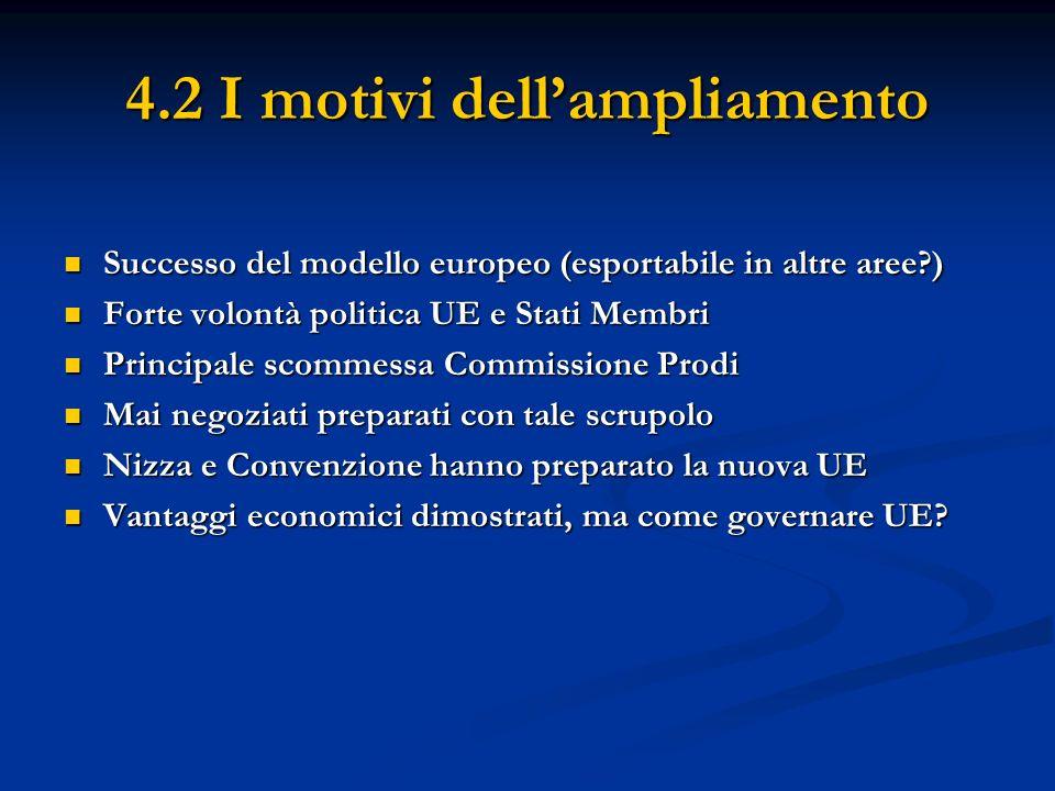 4.2 I motivi dellampliamento Successo del modello europeo (esportabile in altre aree?) Successo del modello europeo (esportabile in altre aree?) Forte