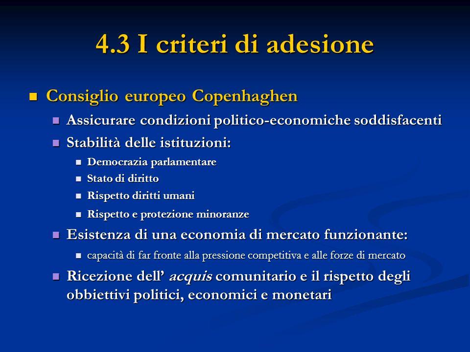 4.3 I criteri di adesione Consiglio europeo Copenhaghen Consiglio europeo Copenhaghen Assicurare condizioni politico-economiche soddisfacenti Assicura