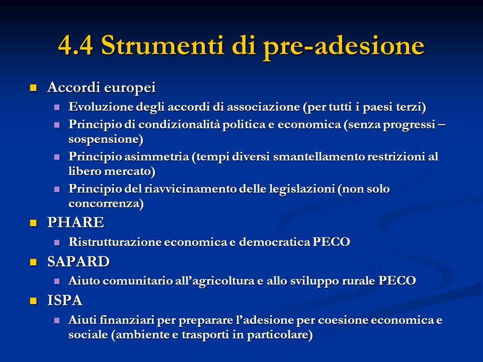 4.4 Strumenti di pre-adesione Accordi europei Accordi europei Evoluzione degli accordi di associazione (per tutti i paesi terzi) Evoluzione degli acco