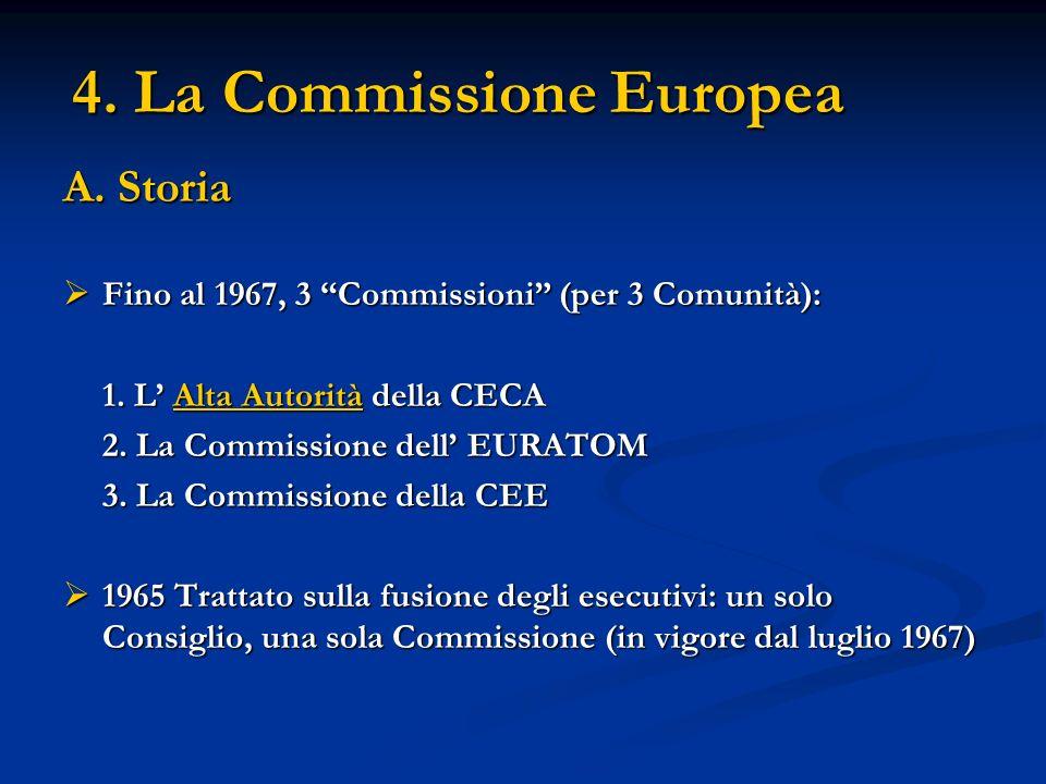 4. La Commissione Europea A. Storia Fino al 1967, 3 Commissioni (per 3 Comunità): Fino al 1967, 3 Commissioni (per 3 Comunità): 1. L Alta Autorità del