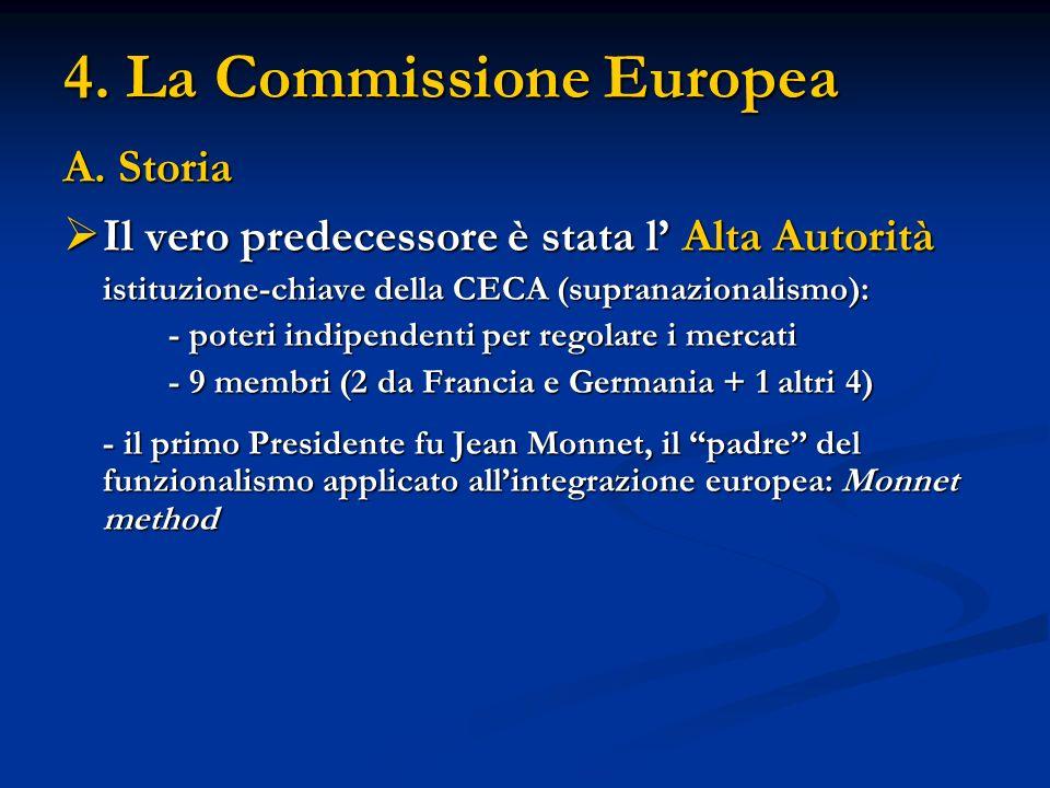 4. La Commissione Europea A. Storia Il vero predecessore è stata l Alta Autorità Il vero predecessore è stata l Alta Autorità istituzione-chiave della