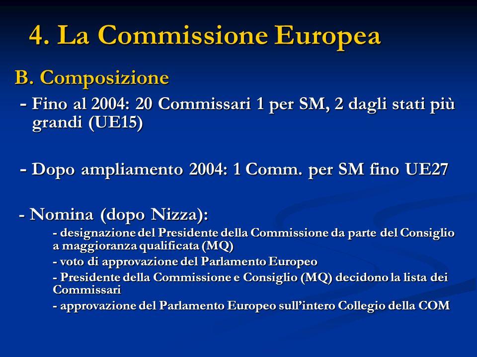 4. La Commissione Europea B. Composizione - Fino al 2004: 20 Commissari 1 per SM, 2 dagli stati più grandi (UE15) - Fino al 2004: 20 Commissari 1 per