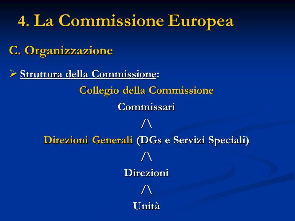 4. La Commissione Europea C. Organizzazione Struttura della Commissione: Struttura della Commissione: Collegio della Commissione Commissari/\ Direzion