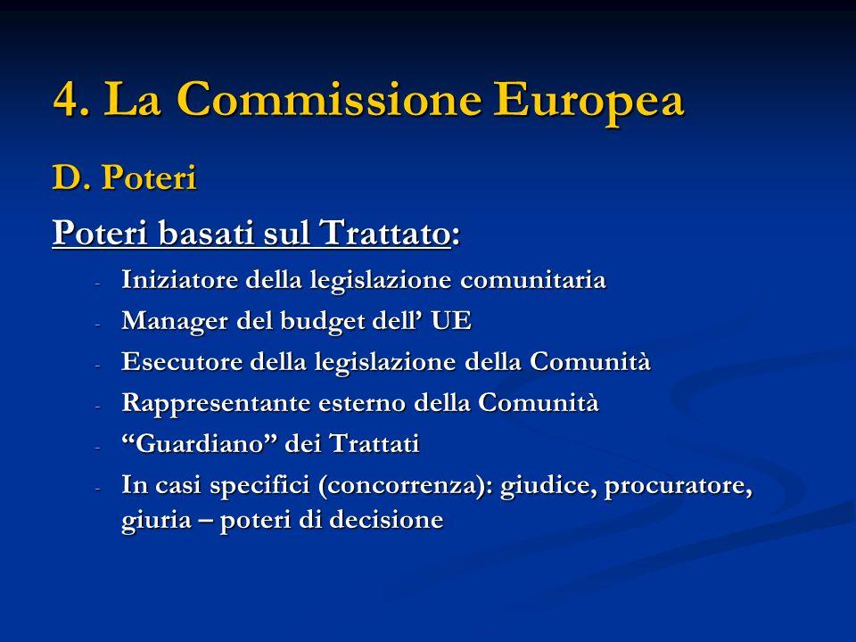 D. Poteri Poteri basati sul Trattato: - Iniziatore della legislazione comunitaria - Manager del budget dell UE - Esecutore della legislazione della Co