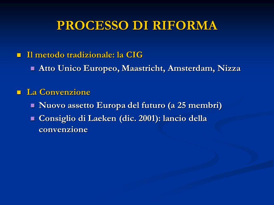 LE CONFERENZE INTERGOVERNATIVE La CIG è il negoziato tra i governi degli Stati membri per apportare modifiche ai Trattati.