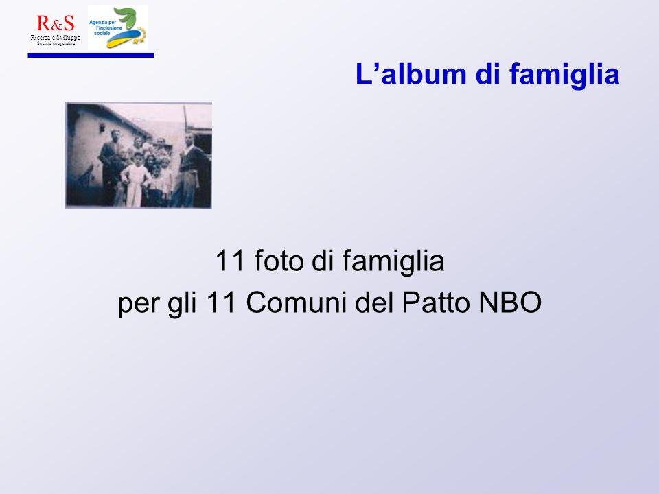 Lalbum di famiglia 11 foto di famiglia per gli 11 Comuni del Patto NBO R & S Ricerca e Sviluppo Società cooperativa