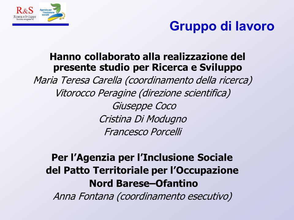 Gruppo di lavoro Hanno collaborato alla realizzazione del presente studio per Ricerca e Sviluppo Maria Teresa Carella (coordinamento della ricerca) Vi