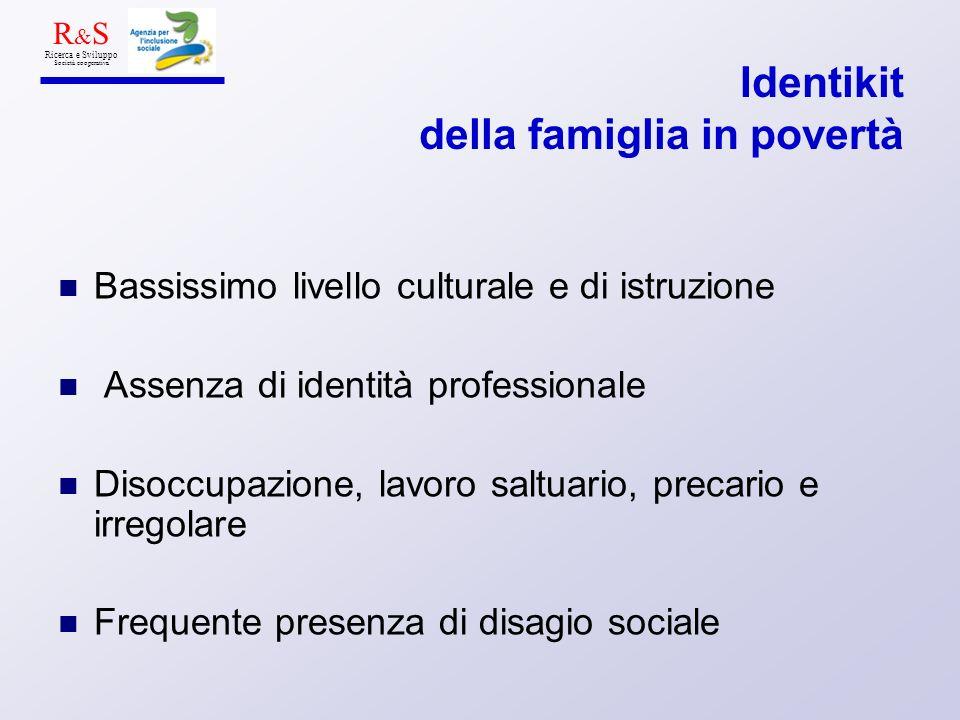 Identikit della famiglia in povertà Bassissimo livello culturale e di istruzione Assenza di identità professionale Disoccupazione, lavoro saltuario, p