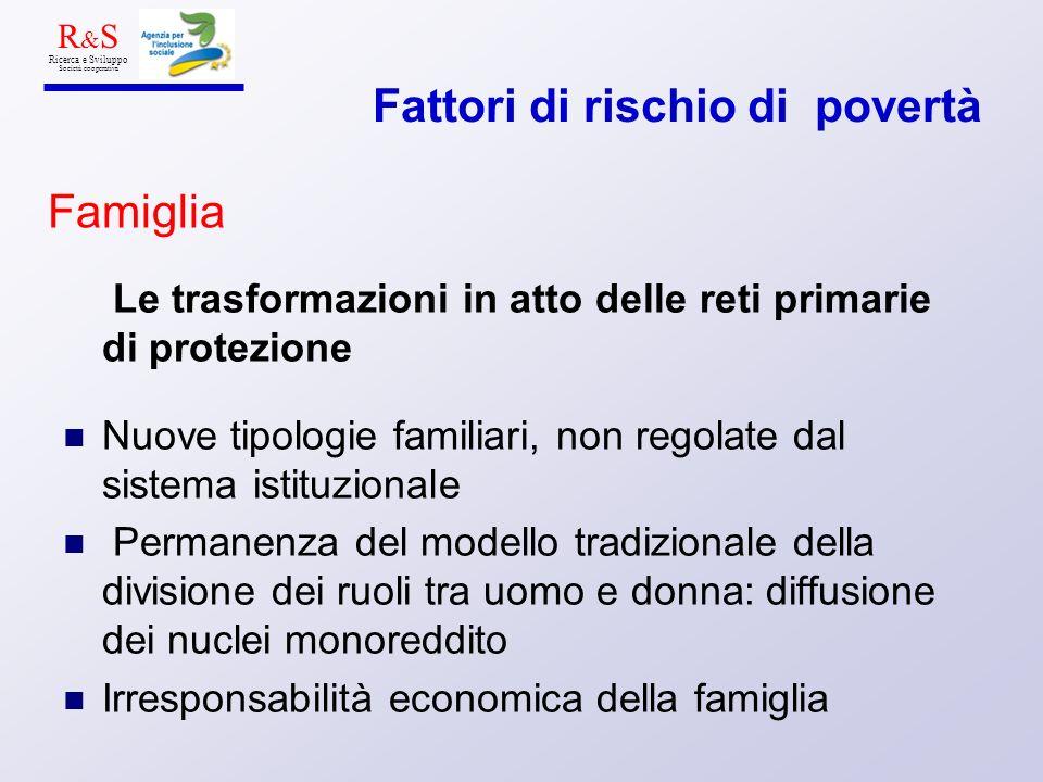 Fattori di rischio di povertà Le trasformazioni in atto delle reti primarie di protezione Nuove tipologie familiari, non regolate dal sistema istituzi
