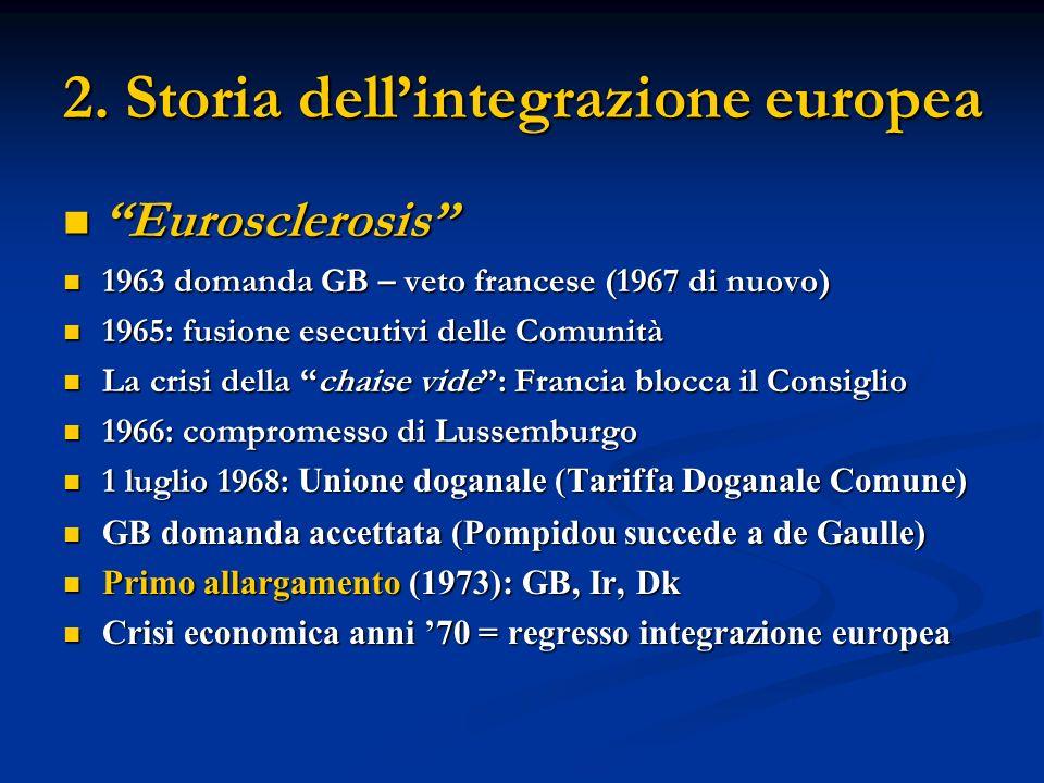 2. Storia dellintegrazione europea Eurosclerosis Eurosclerosis 1963 domanda GB – veto francese (1967 di nuovo) 1963 domanda GB – veto francese (1967 d