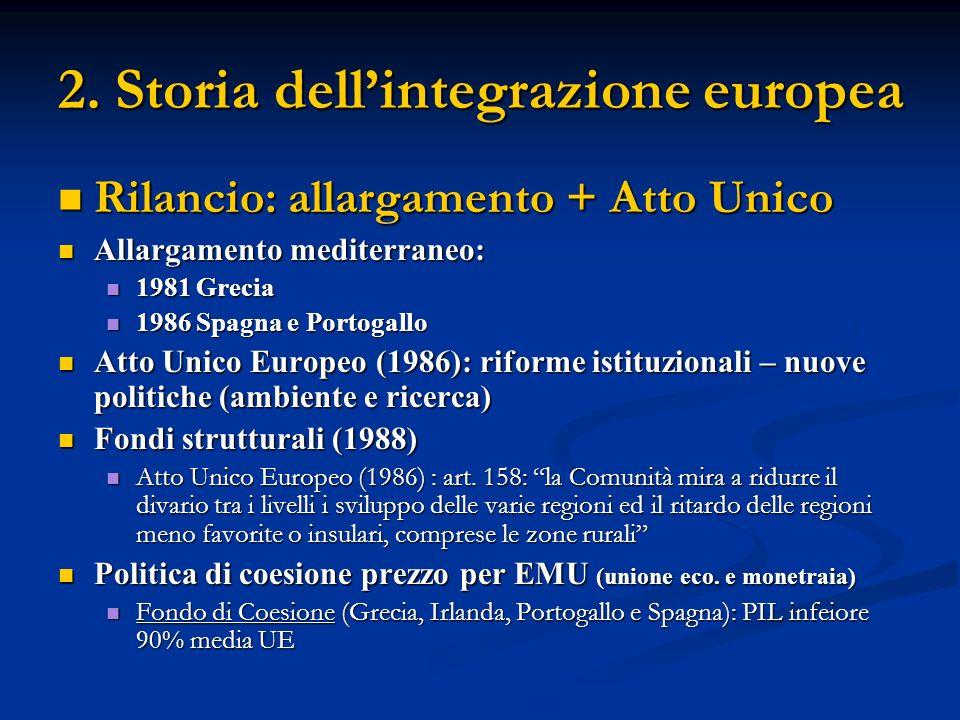 2. Storia dellintegrazione europea Rilancio: allargamento + Atto Unico Rilancio: allargamento + Atto Unico Allargamento mediterraneo: Allargamento med