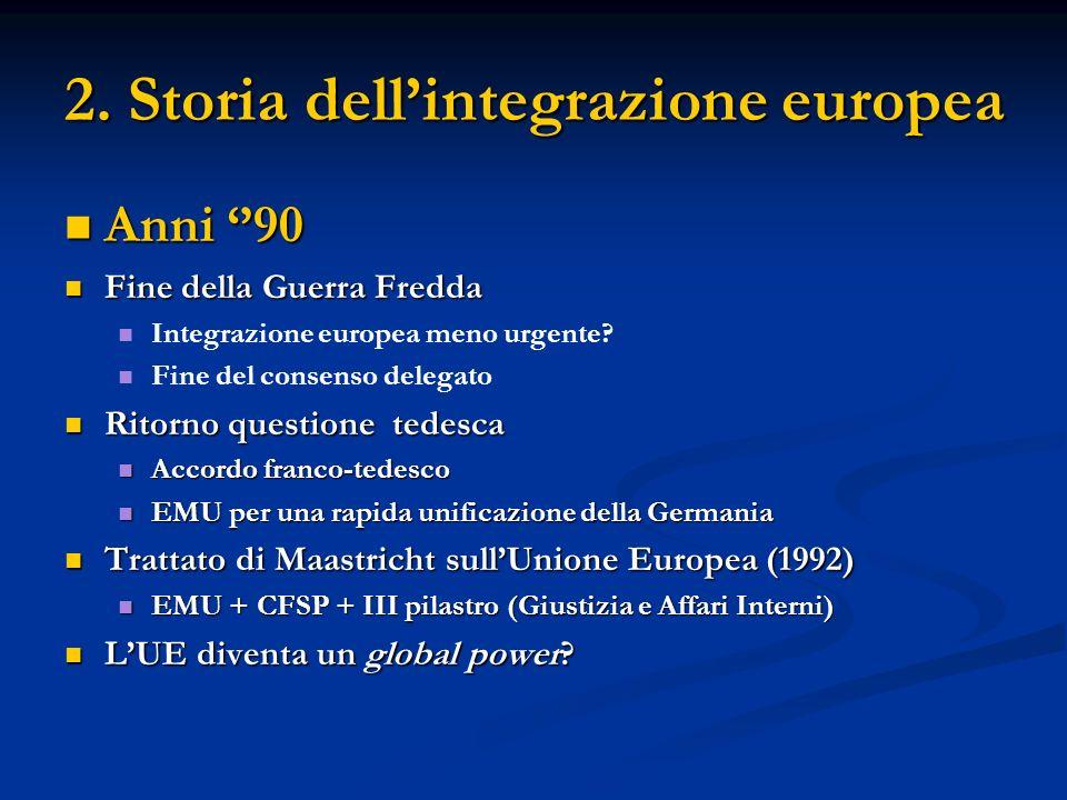 2. Storia dellintegrazione europea Anni 90 Anni 90 Fine della Guerra Fredda Fine della Guerra Fredda Integrazione europea meno urgente? Fine del conse