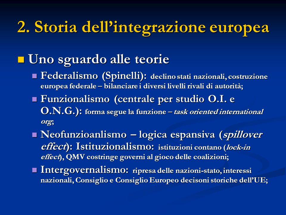 2. Storia dellintegrazione europea Uno sguardo alle teorie Uno sguardo alle teorie Federalismo (Spinelli): declino stati nazionali, costruzione europe