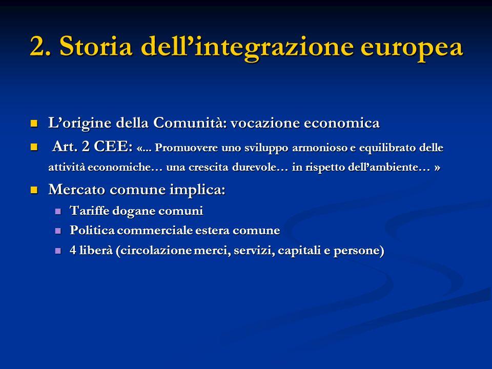 2. Storia dellintegrazione europea Lorigine della Comunità: vocazione economica Lorigine della Comunità: vocazione economica Art. 2 CEE: «... Promuove