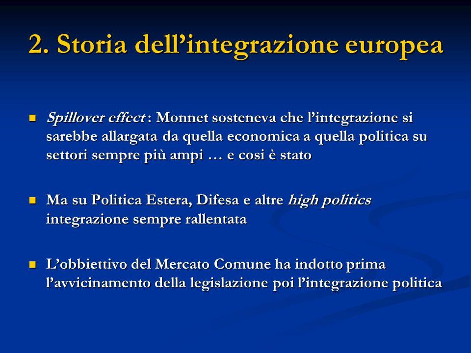 2. Storia dellintegrazione europea Spillover effect : Monnet sosteneva che lintegrazione si sarebbe allargata da quella economica a quella politica su