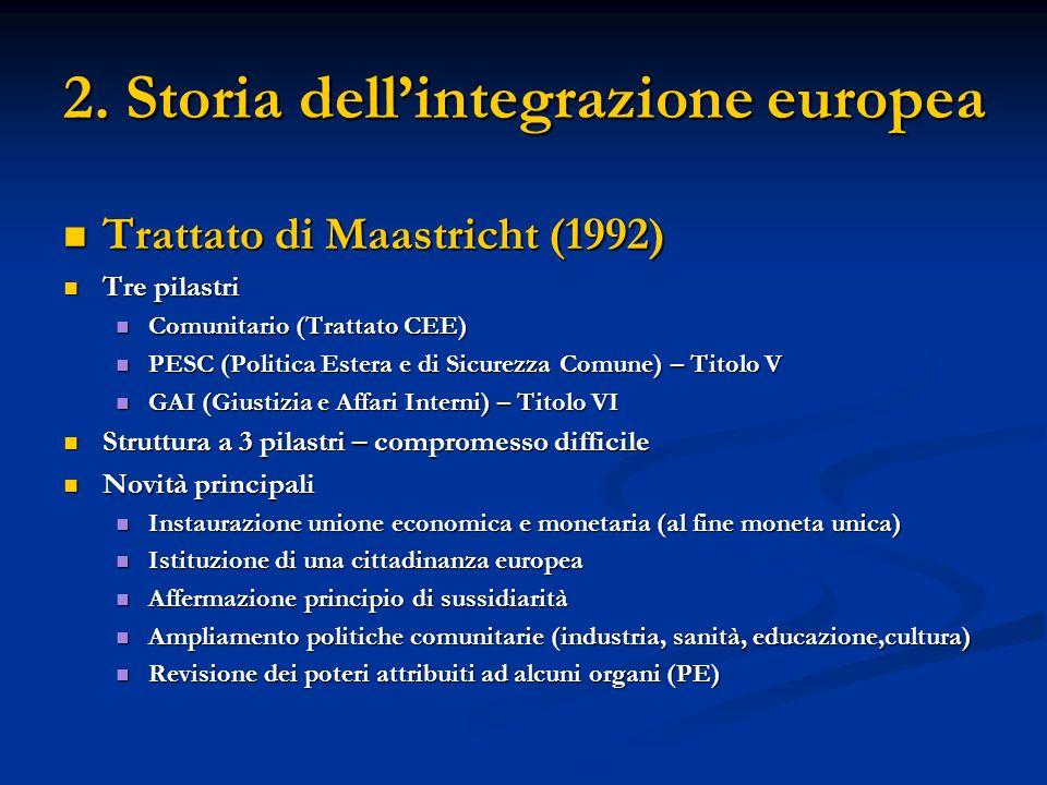2. Storia dellintegrazione europea Trattato di Maastricht (1992) Trattato di Maastricht (1992) Tre pilastri Tre pilastri Comunitario (Trattato CEE) Co